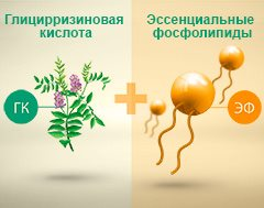 средства при заболевании печени