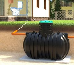 Как выбрать систему автономной канализации