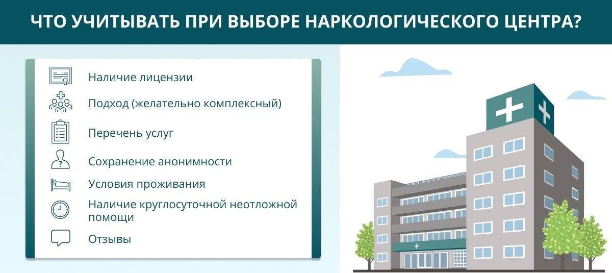 Перечень наркологическая клиника наркологические клиники цены красногорск