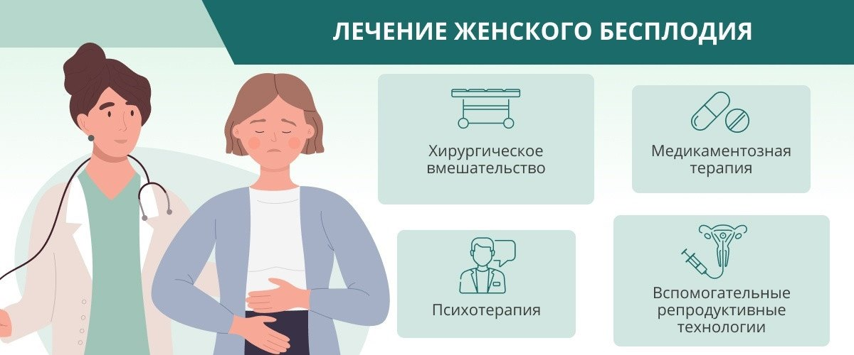 Как лечат бесплодие у женщин